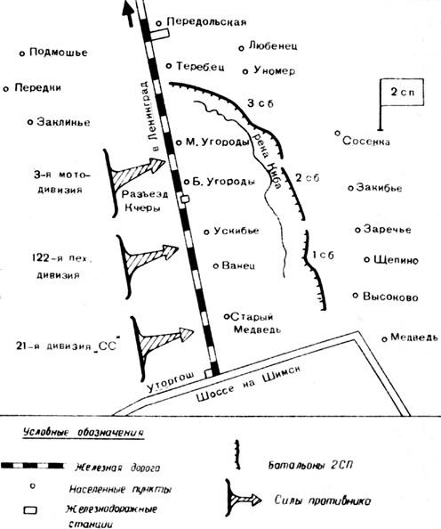 Схема обороны 2-го стрелкового